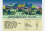 Worst Wasatch Front Polluters
