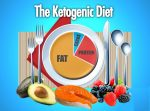 The Ketogenic Diet: Starve Cancer to Death